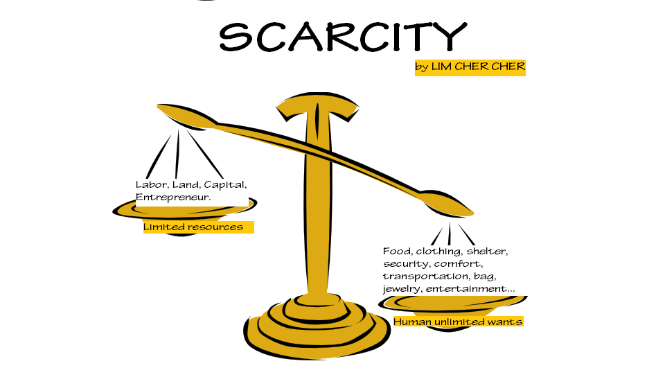 concepts of resources and scarcity Video created by university of pennsylvania for the course microeconomics: the power of markets where do markets come from we will start with understanding the constraint of scarcity that we face and the concept of opportunity cost that .