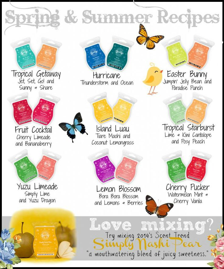 1000+ images about Scentsy Recipes on Pinterest.