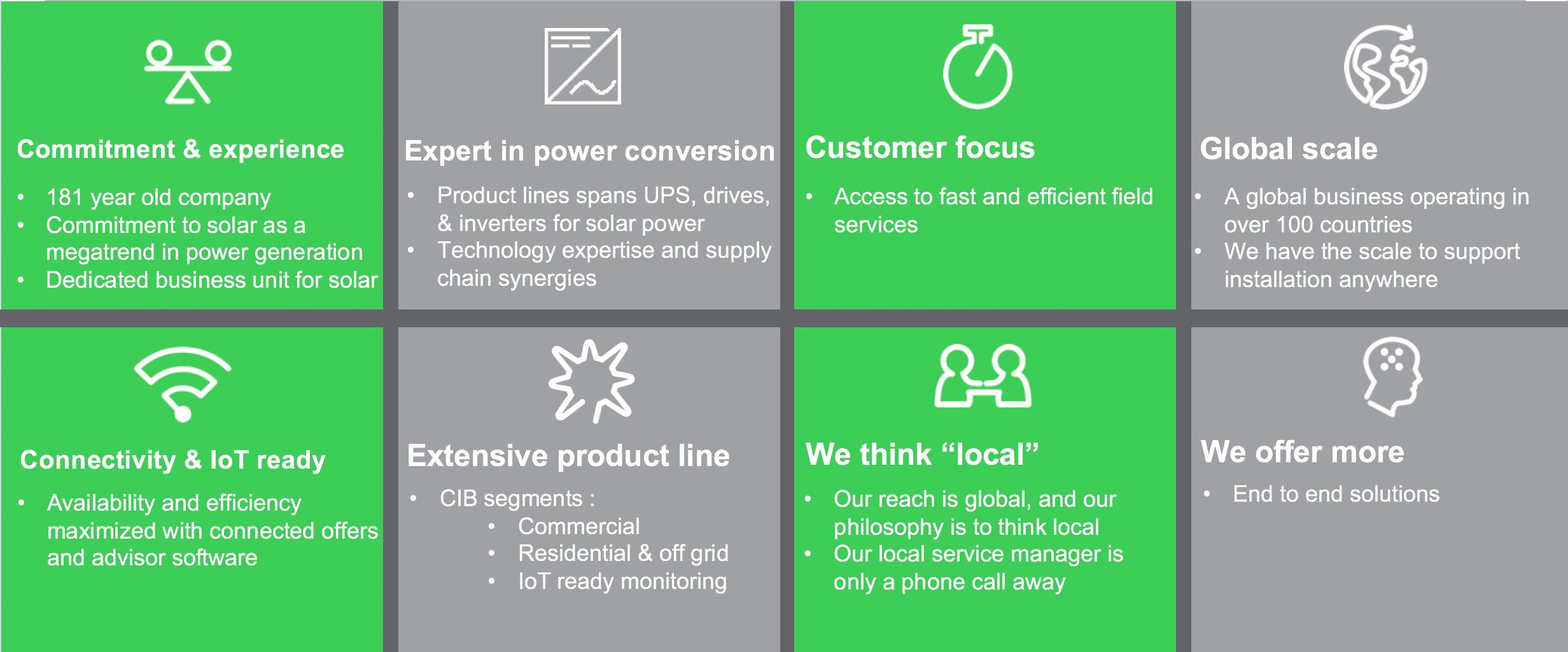 About Scheneider Electric Solar Business.