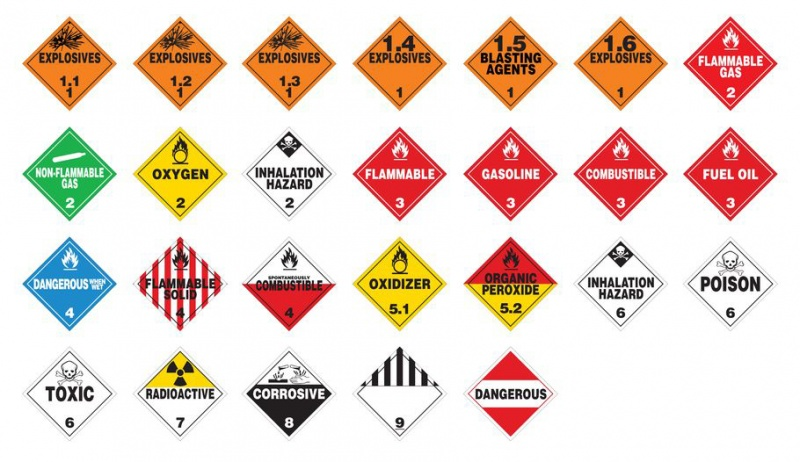 Warnings for Hazardous Chemical Products.
