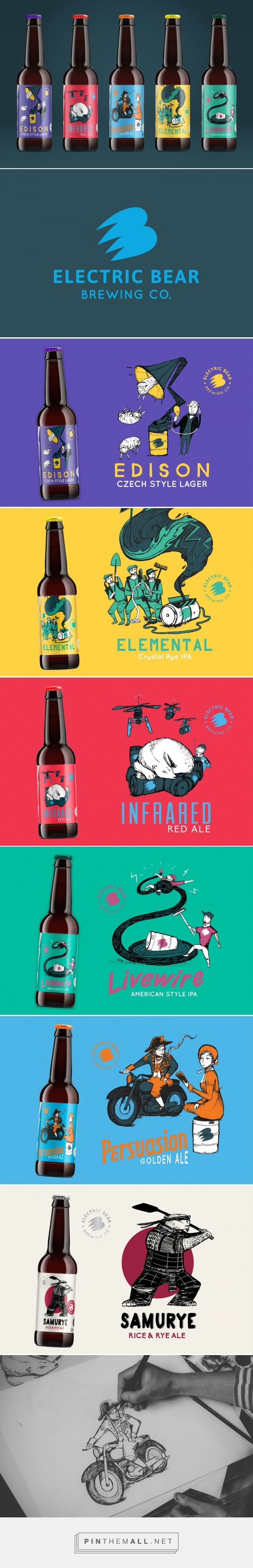 1000+ ideas about Craft Beer Labels on Pinterest.