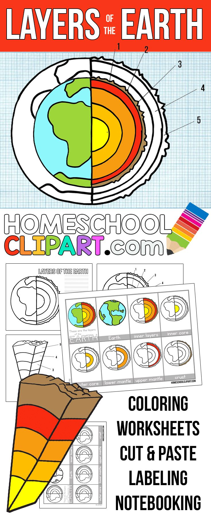 Free Layers of the Earth Printables! Notebooking Pages, Science.