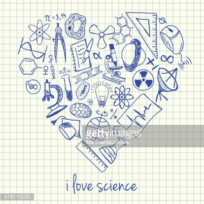 Science drawings in heart shape Clipart Image.