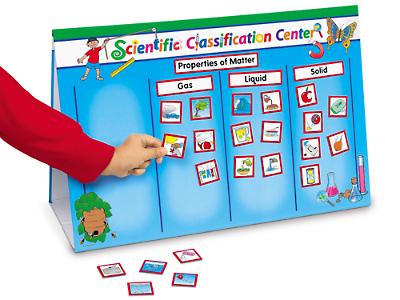 Scientific Classification Center.