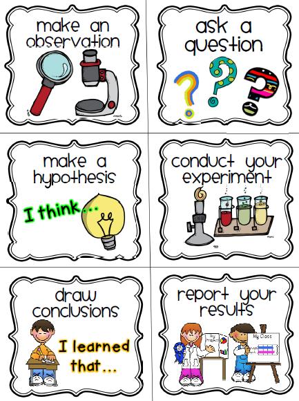 Free Scientific Process Cliparts, Download Free Clip Art.