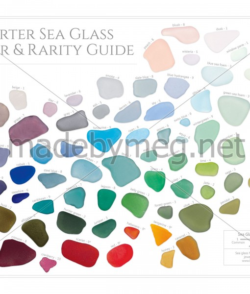 Carter Sea Glass Color and Rarity Guide Poster.