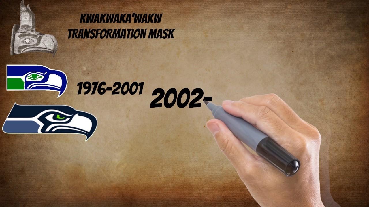 Seahawks Logo History from HawksGear.