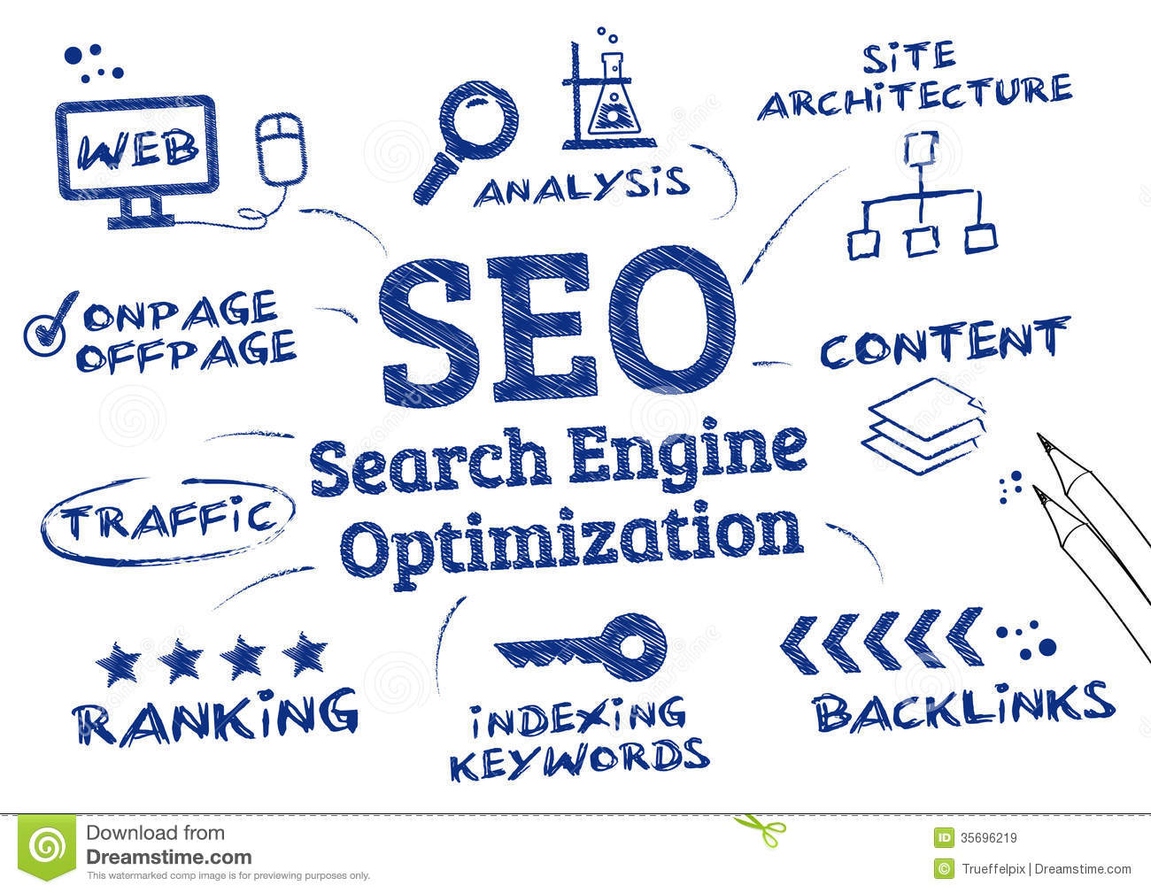SEO Search Engine Optimization, Ranking Algorithm Royalty Free.
