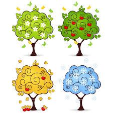 spring+Summer+season+autumn+winter+clipart+pictures+all+in+one.