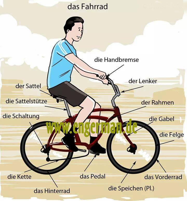 1000+ ideas about Fahrradkette on Pinterest.