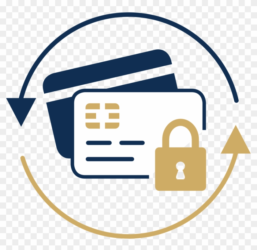 Safe Online Payments With 3.