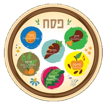 Passover Images.