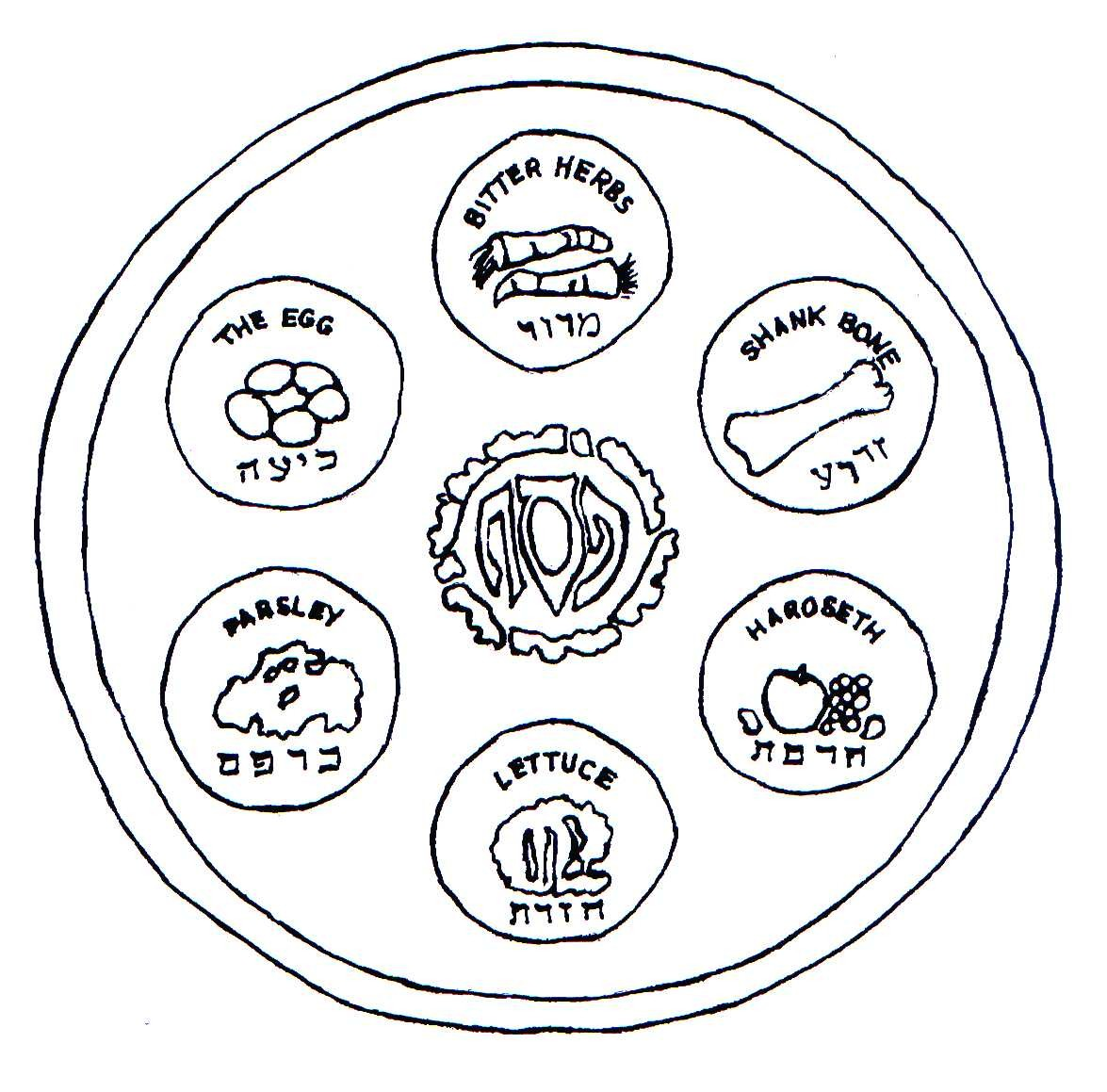 Seder plate clipart 3 » Clipart Station.