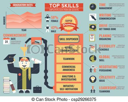 Vectors Illustration of Top skills that employers seek from job.