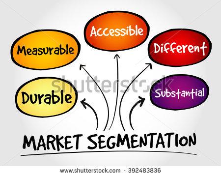market segmentation of esprit