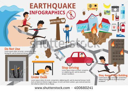 Earthquake Stock Photos, Royalty.