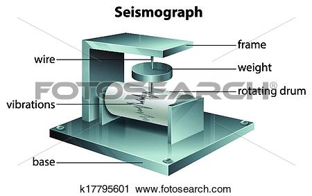 Clipart of Seismograph k17795601.