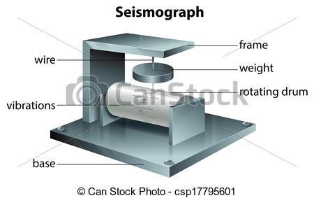 Vector Clipart of Seismograph.