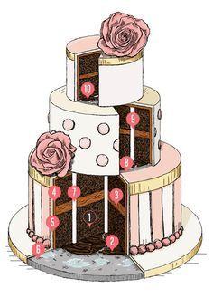 Hochzeit Torte selber backen und dekorieren.