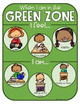Zones of Regulation Posters.