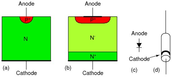 Semiconductors clipart.