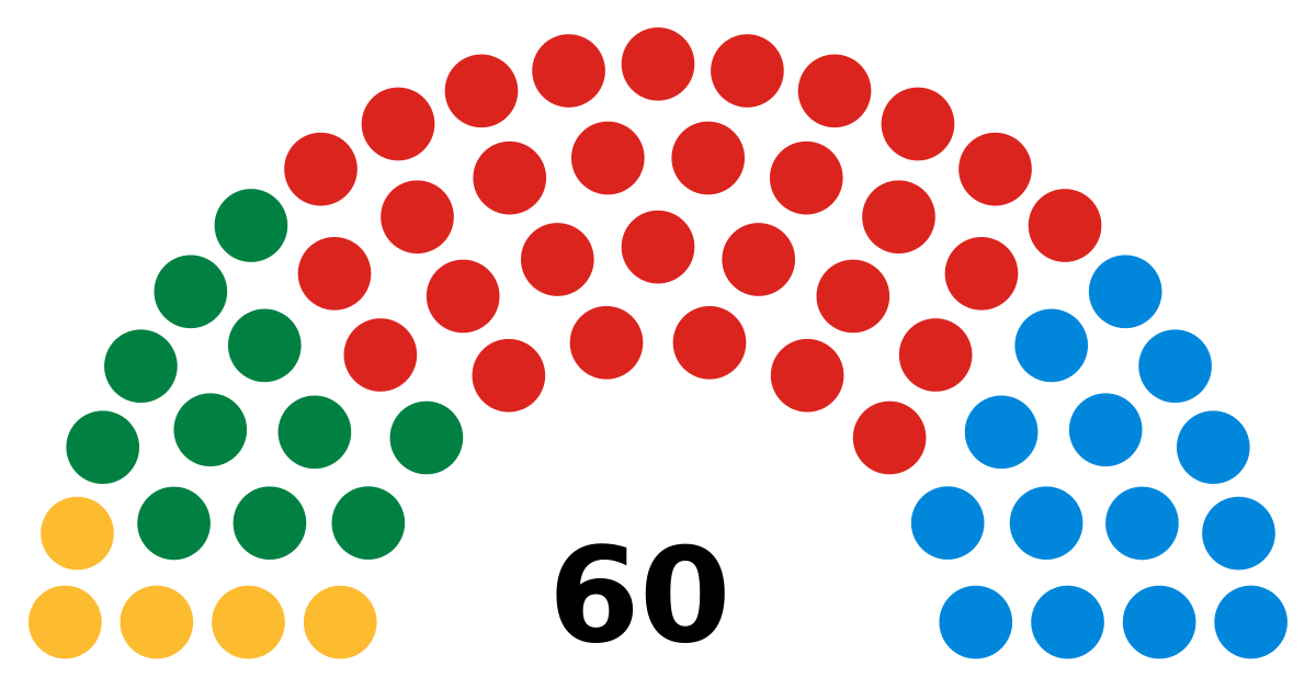 National Assembly for Wales.