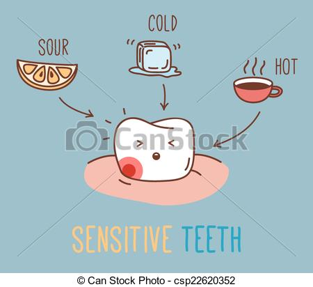 Sensitive teeth Illustrations and Clipart. 101 Sensitive teeth.