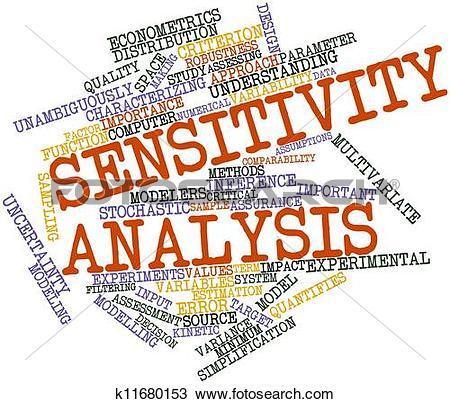 Drawing of Sensitivity analysis k11680153.