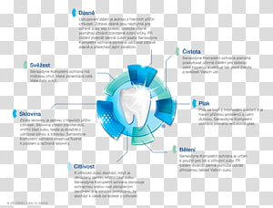 Sensodyne Complete Protection Toothpaste Dentin.