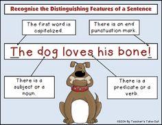 Sentence structure clipart.