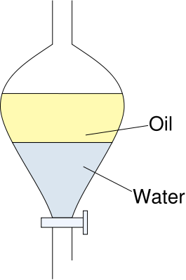 What is a separatory funnel and what is its function?.