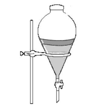 Separating Funnel, Glassware.