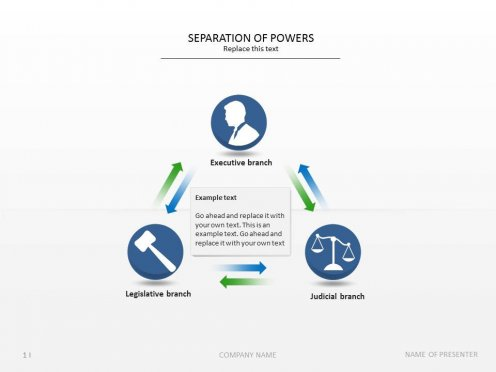 Separation of powers clipart.
