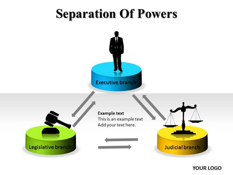 Quotes about Separation Of Powers (44 quotes).