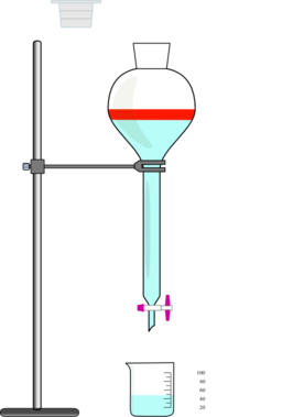 Color Wheel of Separatory Funnel clipart.