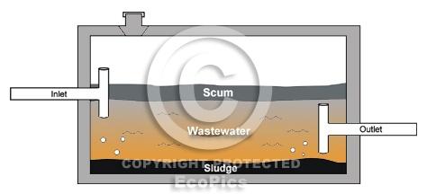 Septic Tank clip art.