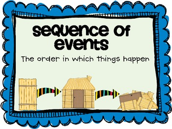 Sequence Of Events.