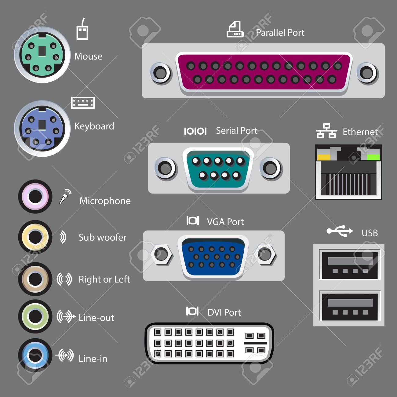 211 Serial Port Stock Vector Illustration And Royalty Free Serial.