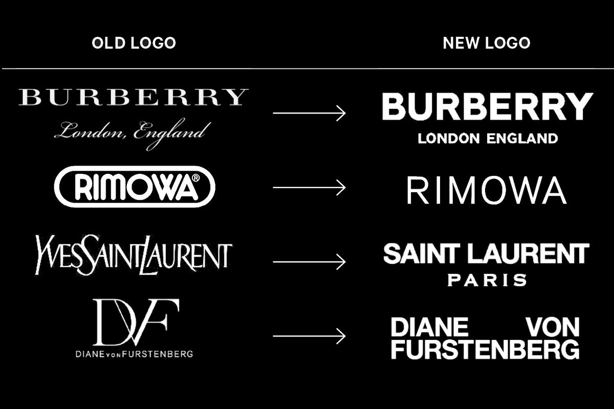 Why Fashion Brands All Use the Same.