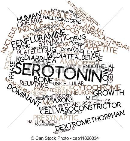 Drawings of Serotonin.