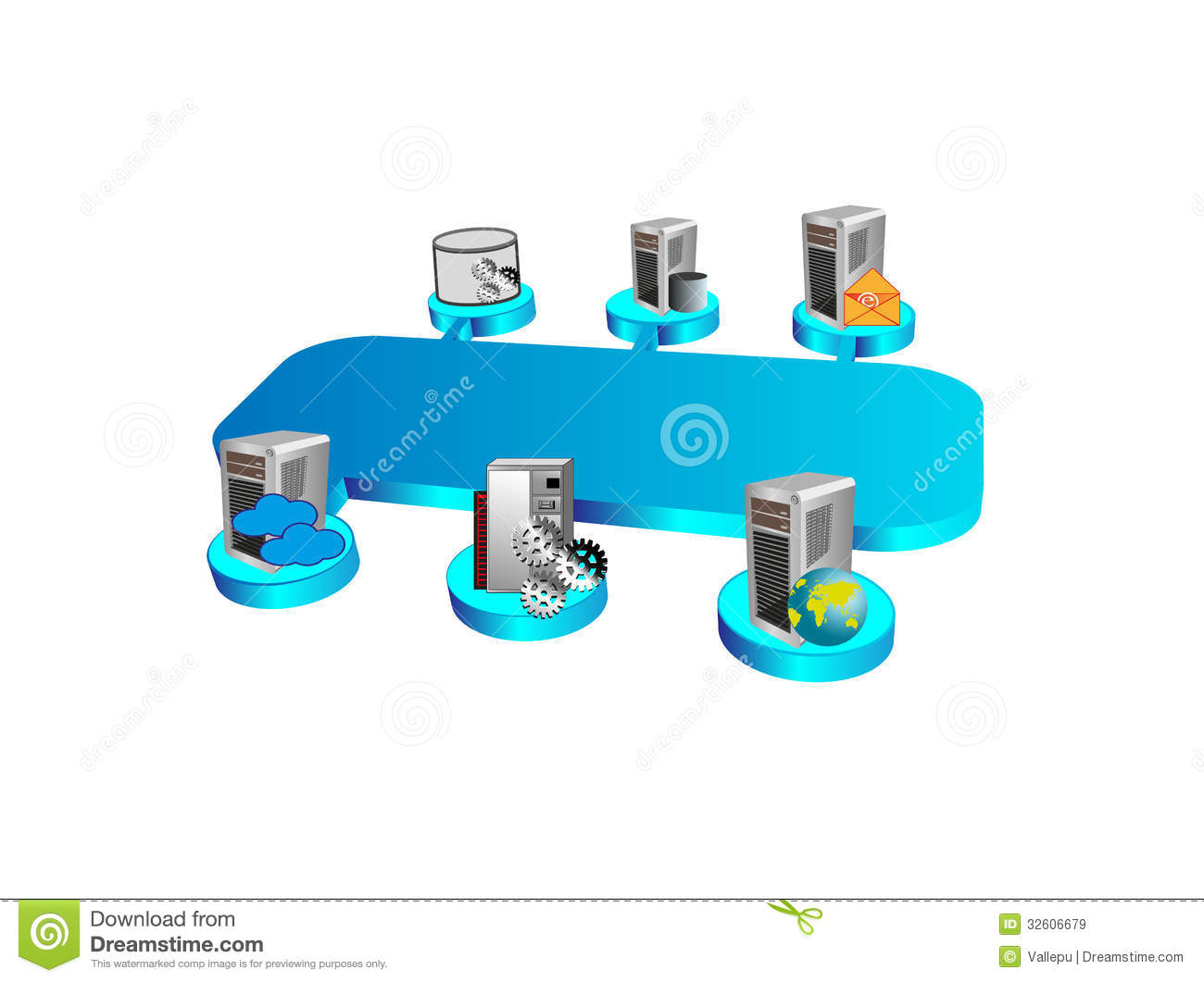 Enterprise Service Bus And Legacy System Royalty Free Stock Images.