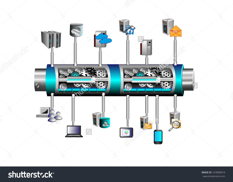 Concept Enterprise Service Bus Connecting Various Stock Vector.