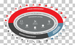 26 ServiceNow PNG cliparts for free download.