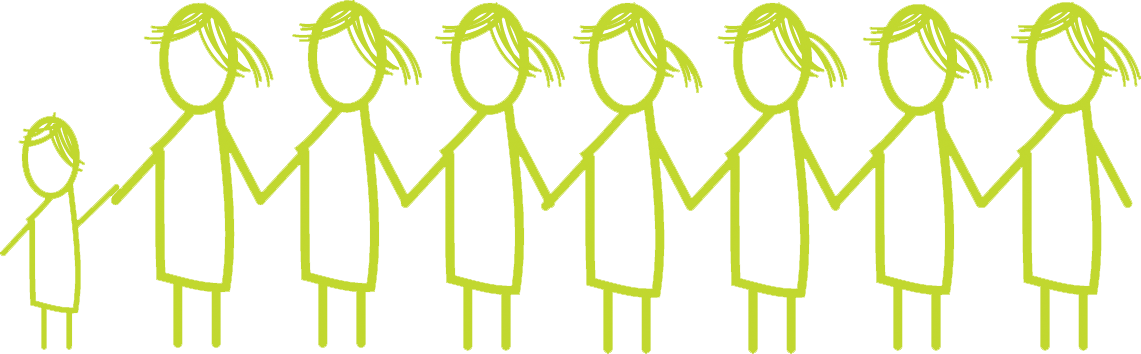 7 Sisters International.