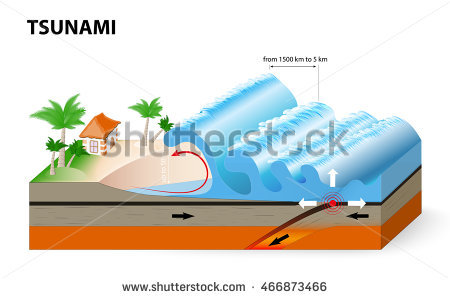 Tsunami Stock Photos, Royalty.