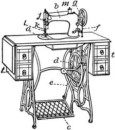 Sewing machine clipart black and white 1 » Clipart Portal.