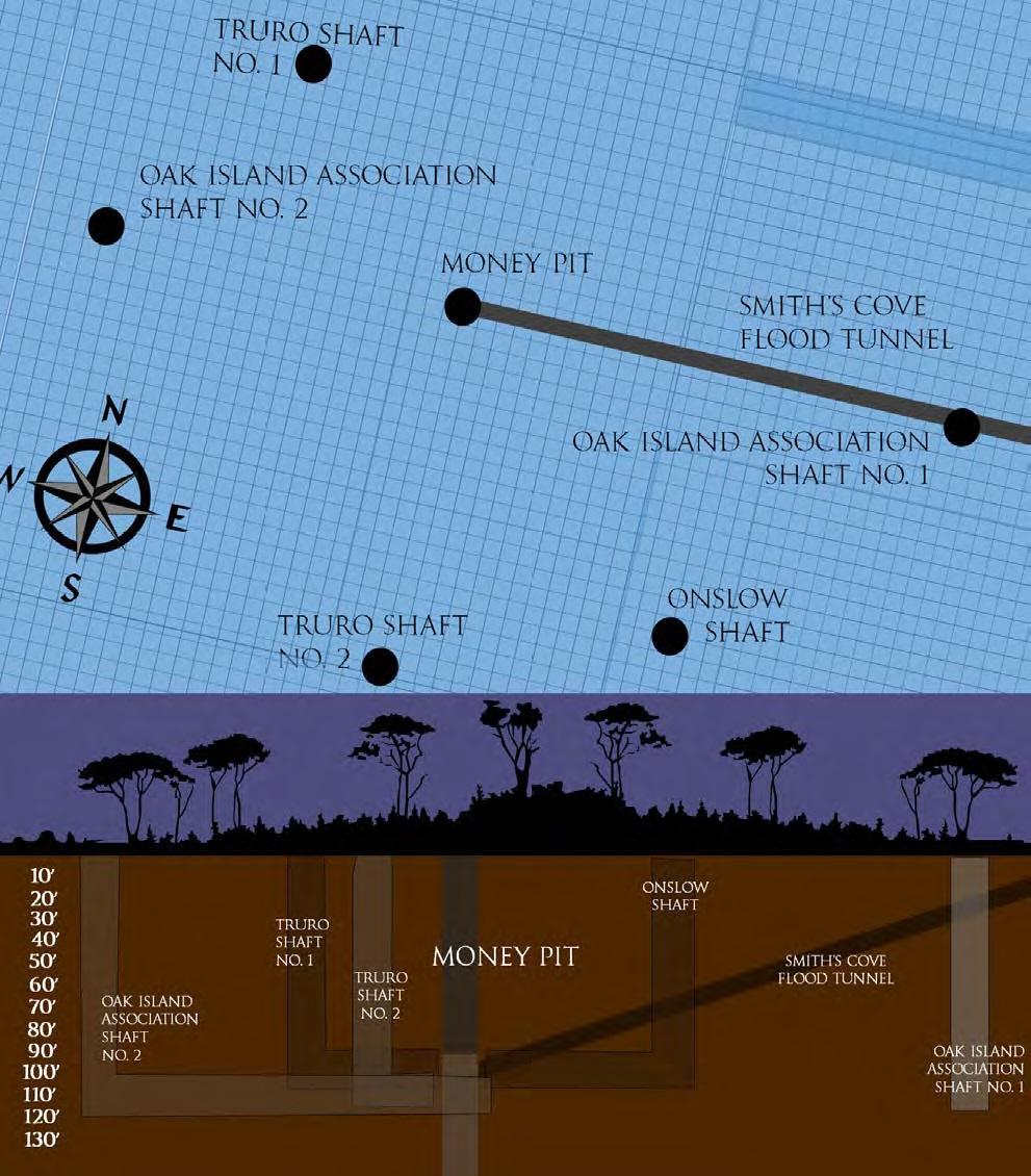 The Curse of Oak Island.