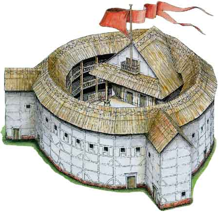 the Globe Theatre, just one of many symbols of Shakespeare and.