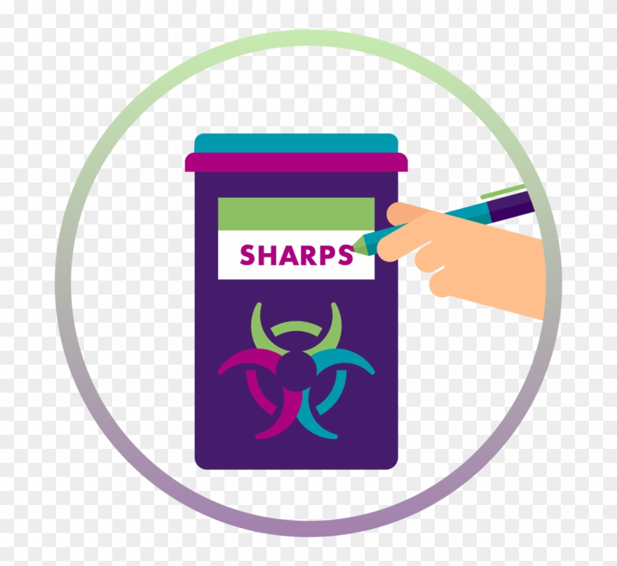 Sharps Container Clipart (#2521374).