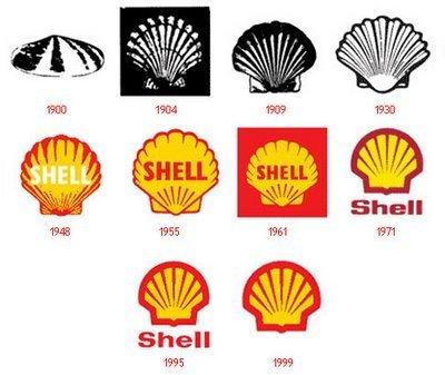 Shell name origin.